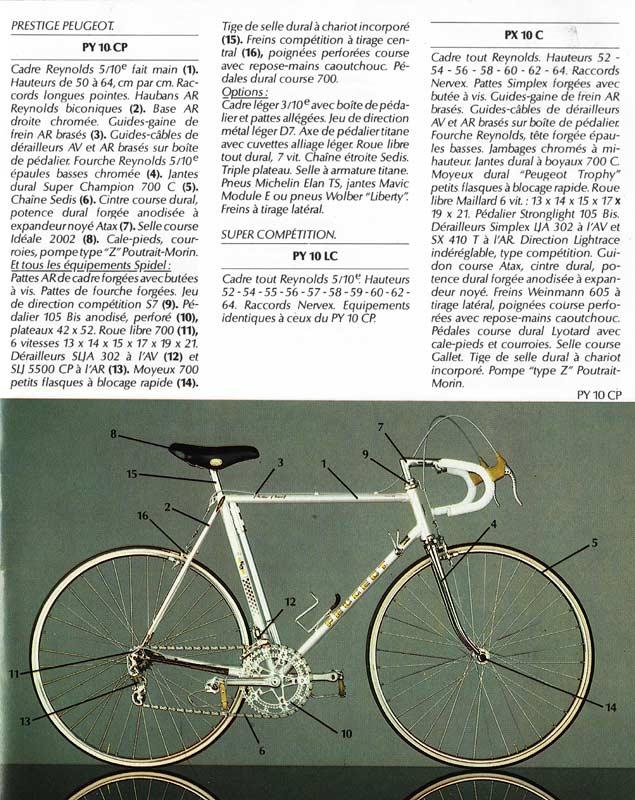 Peugeot du Grand-Père | Expertise ! 1979_11